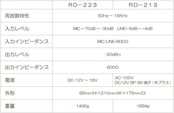 RD-223 ベースユニット